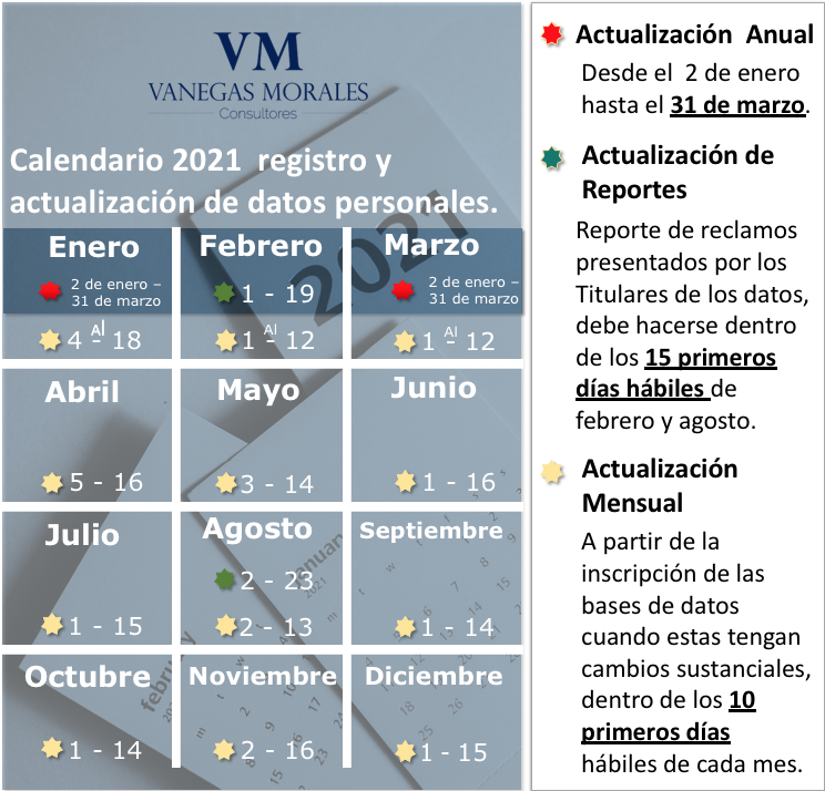 Calendario 2021 Registro y Actualización de Datos Personales Blog Vanegas Morales Consultores Bogotá - Colombia