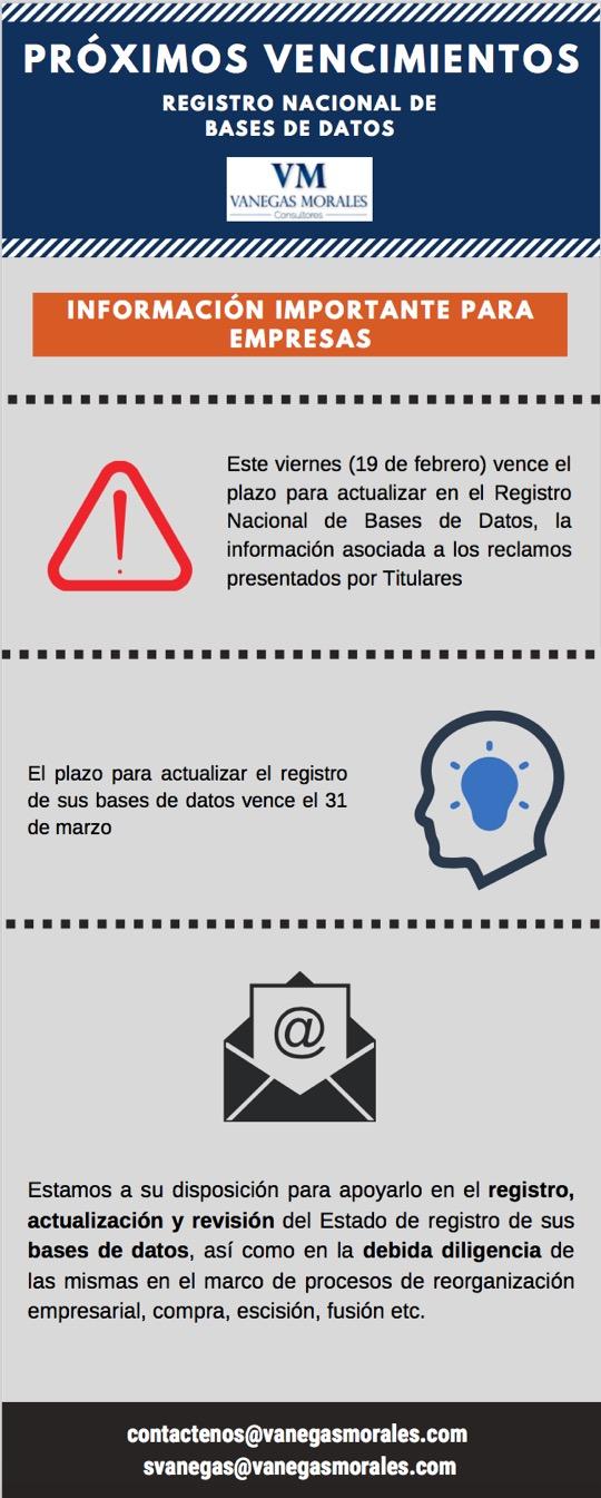 Próximos vencimientos Registro nacional de Bases de Datos Vanegas Morales Consultores Bogotá Colombia